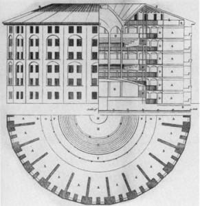 Bentham's panopticon